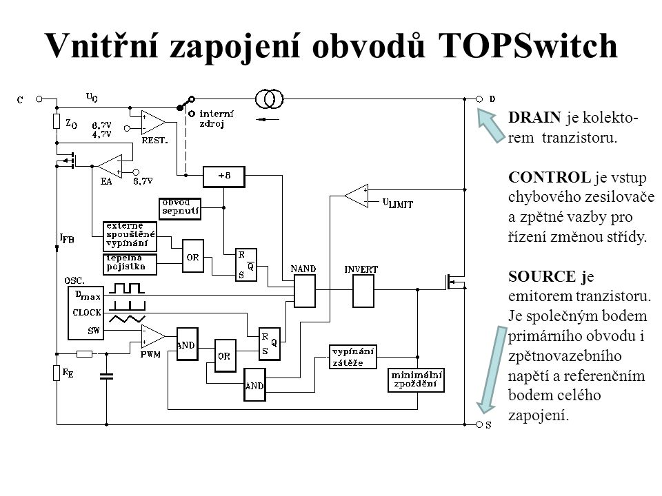Vnitřní zapojení obvodů TOPSwitch