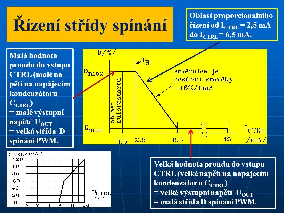 Řízení střídy spínání Oblast proporcionálního řízení od ICTRL = 2,5 mA do ICTRL = 6,5 mA.