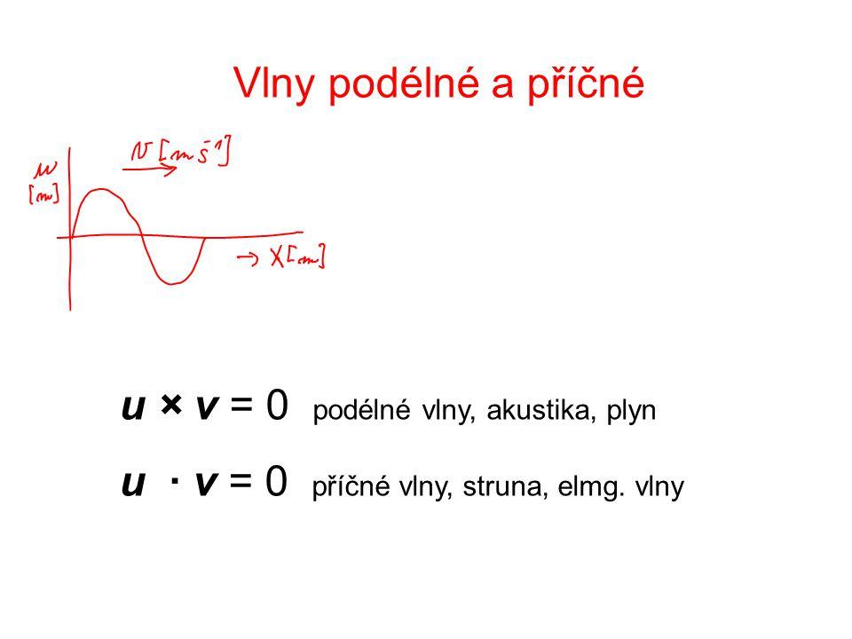 Vlny podélné a příčné u × v = 0 podélné vlny, akustika, plyn.