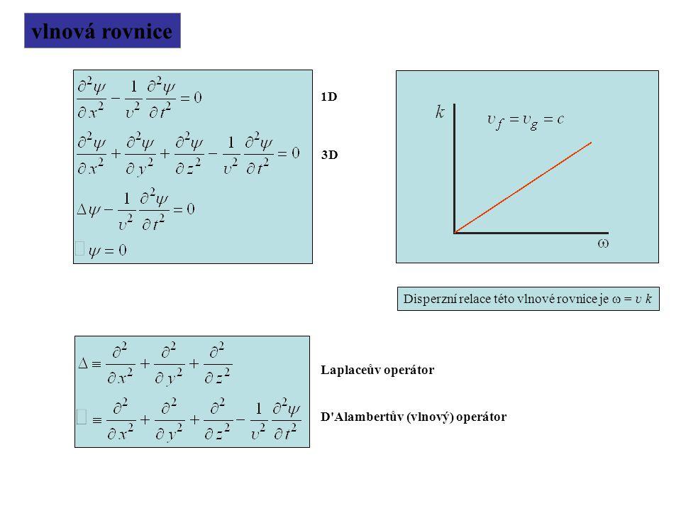 vlnová rovnice 1D 3D Disperzní relace této vlnové rovnice je w = v k