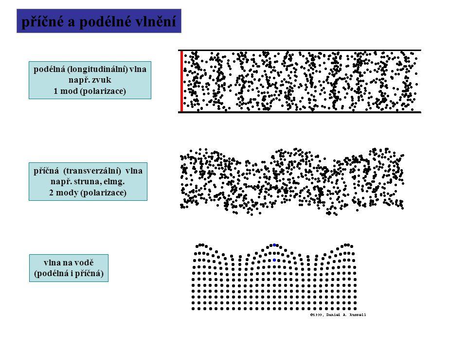 podélná (longitudinální) vlna příčná (transverzální) vlna
