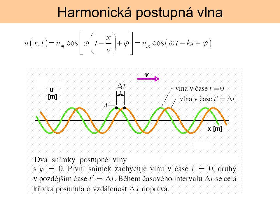 Harmonická postupná vlna