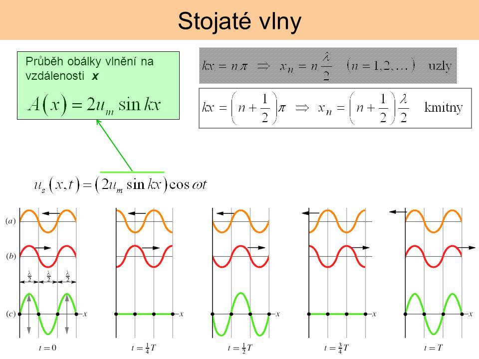 Stojaté vlny Průběh obálky vlnění na vzdálenosti x