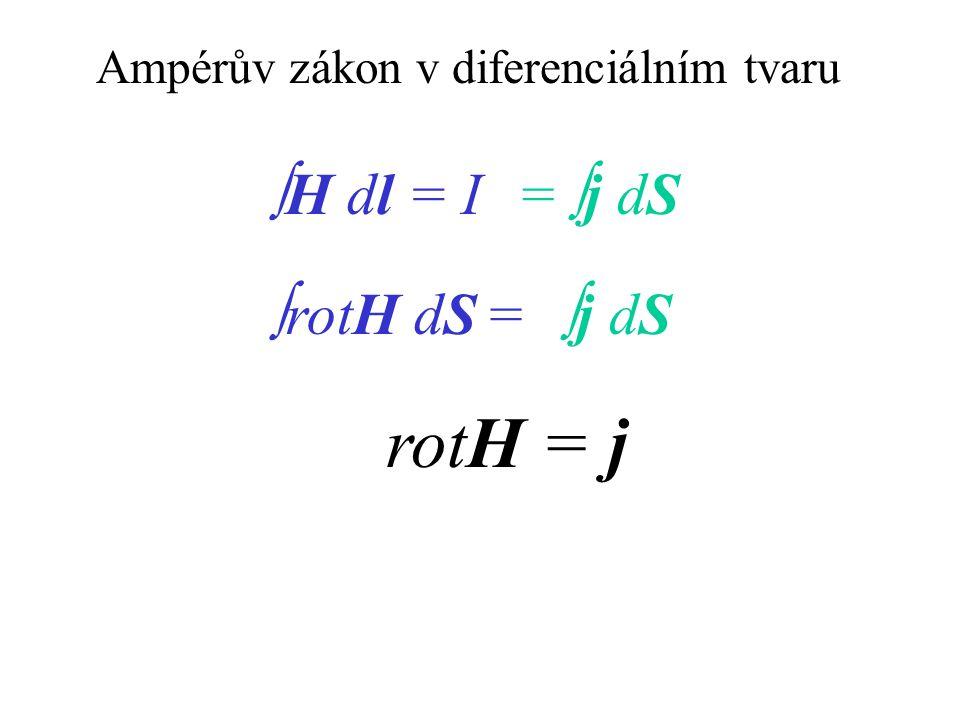 Ampérův zákon v diferenciálním tvaru