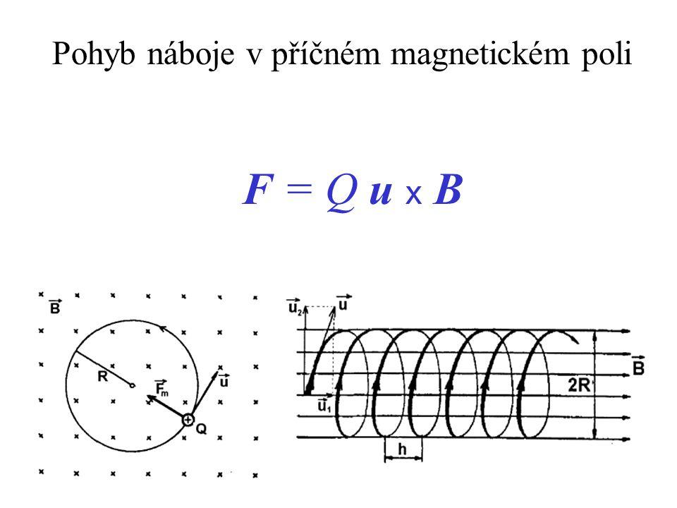 Pohyb náboje v příčném magnetickém poli