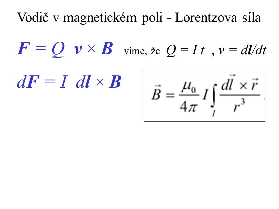 F = Q v × B víme, že Q = I t , v = dl/dt dF = I dl × B