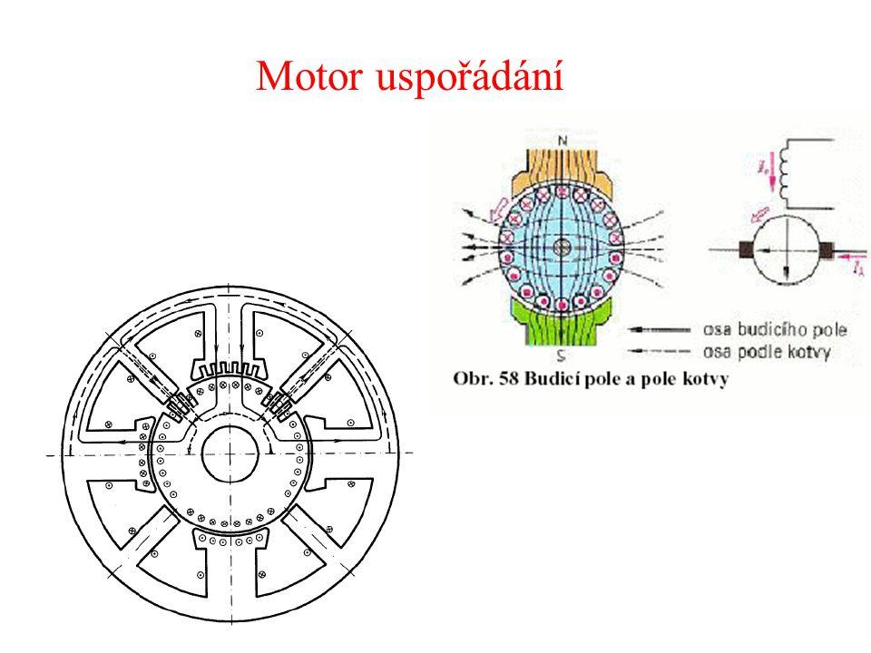 Motor uspořádání