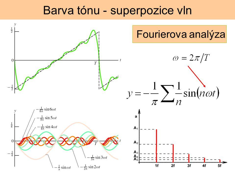 Barva tónu - superpozice vln