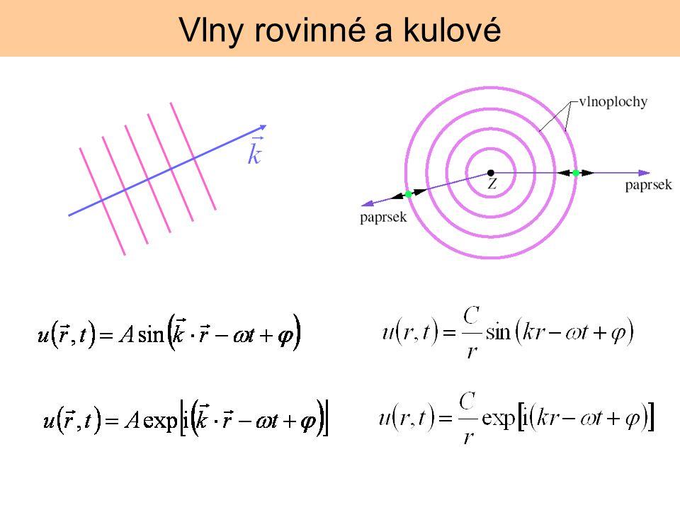 Vlny rovinné a kulové
