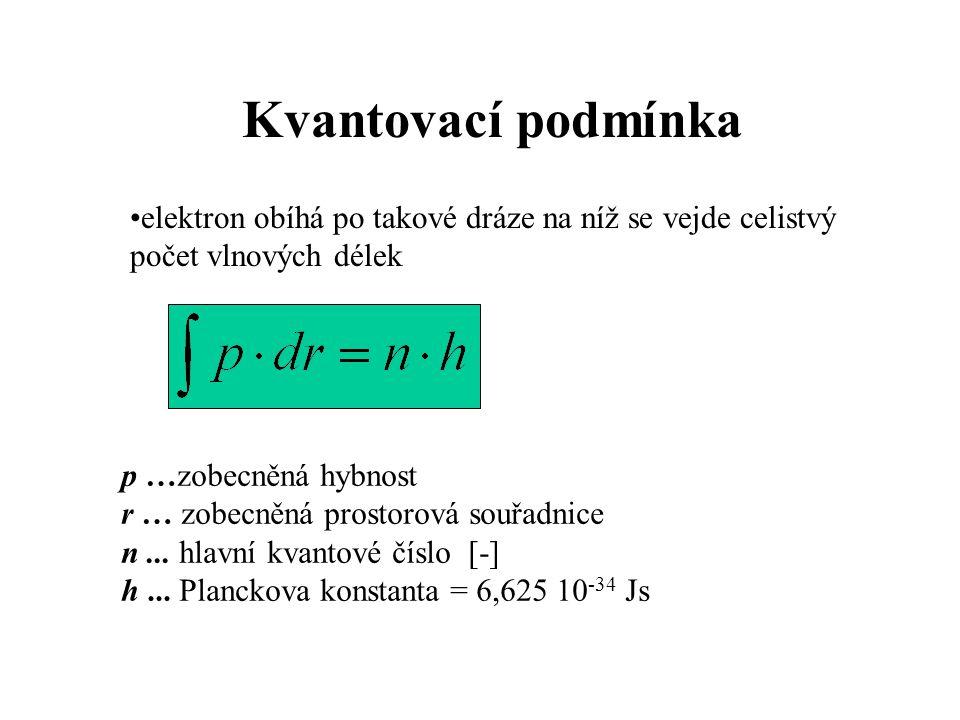 Kvantovací podmínka elektron obíhá po takové dráze na níž se vejde celistvý počet vlnových délek. p …zobecněná hybnost.
