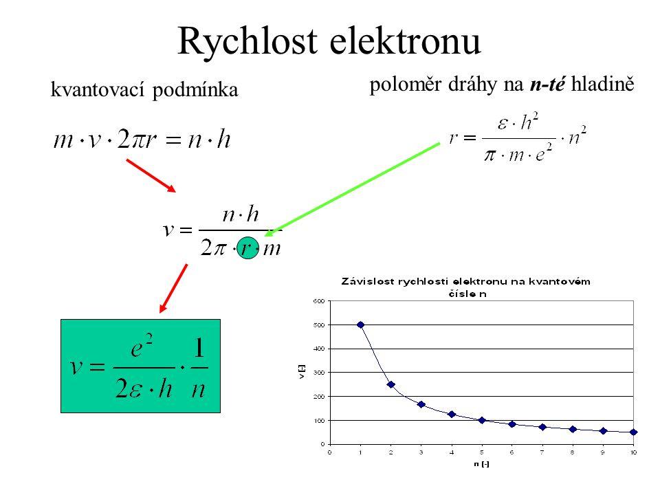 Rychlost elektronu poloměr dráhy na n-té hladině kvantovací podmínka