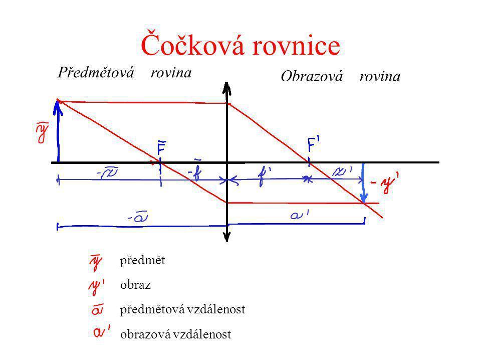 Čočková rovnice Předmětová rovina Obrazová rovina předmět obraz