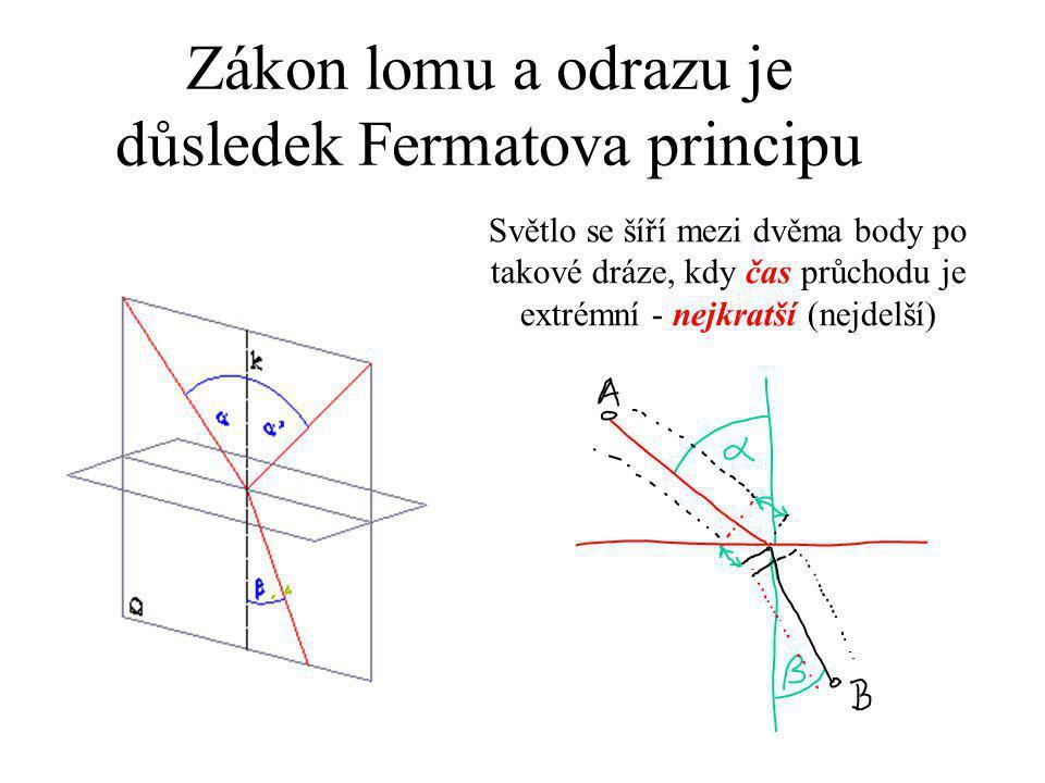Zákon lomu a odrazu je důsledek Fermatova principu