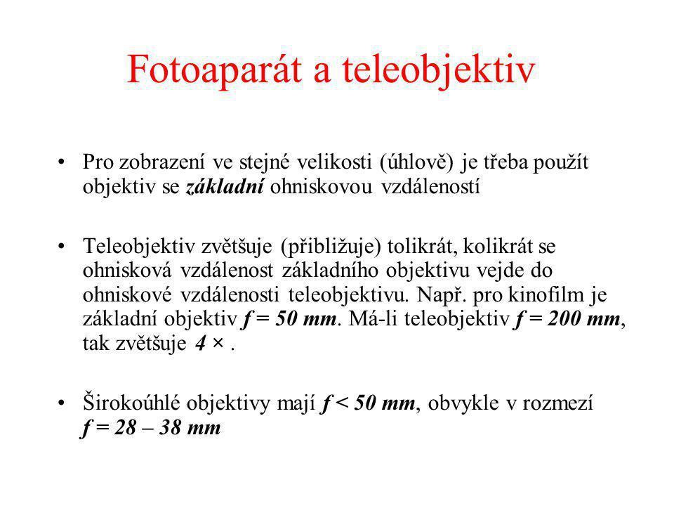 Fotoaparát a teleobjektiv