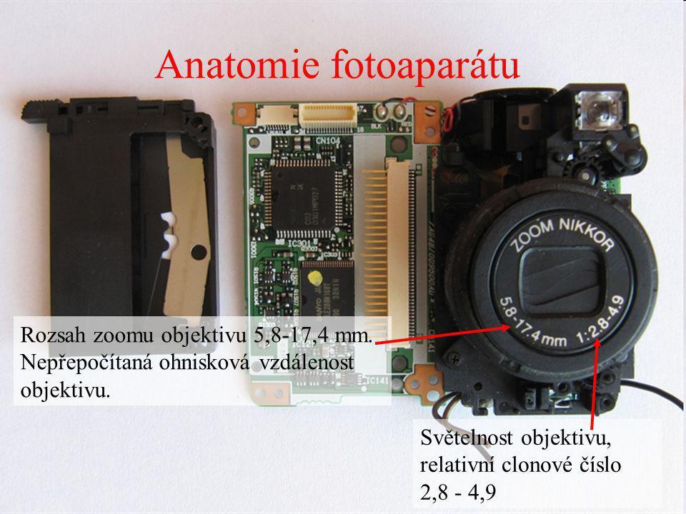 Anatomie fotoaparátu Rozsah zoomu objektivu 5,8-17,4 mm. Nepřepočítaná ohnisková vzdálenost objektivu.