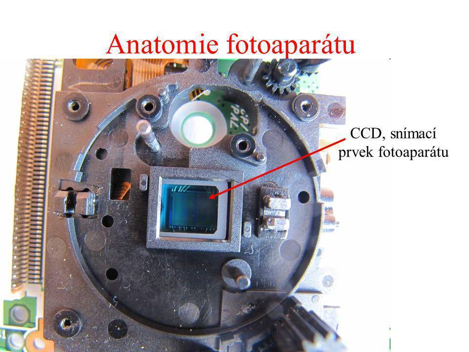 CCD, snímací prvek fotoaparátu