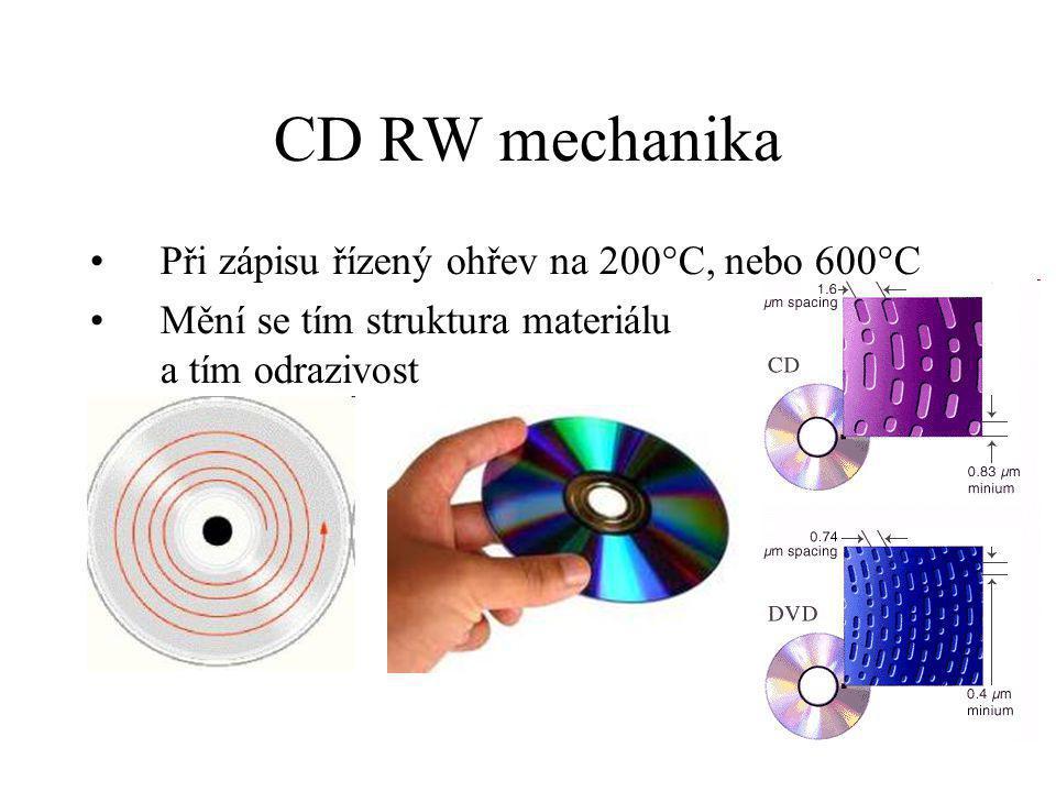 CD RW mechanika Při zápisu řízený ohřev na 200°C, nebo 600°C