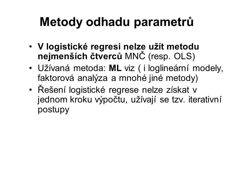 Metody odhadu parametrů