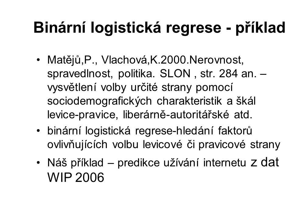 Binární logistická regrese - příklad