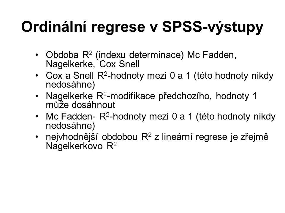 Ordinální regrese v SPSS-výstupy