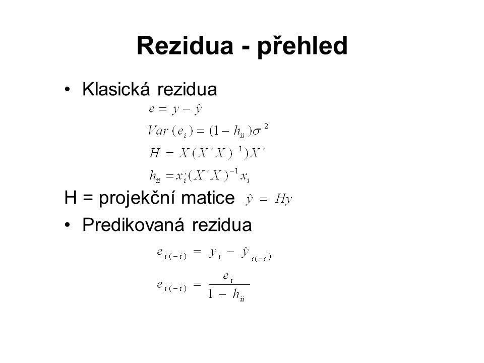 Rezidua - přehled Klasická rezidua H = projekční matice