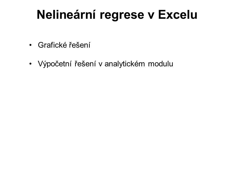 Nelineární regrese v Excelu