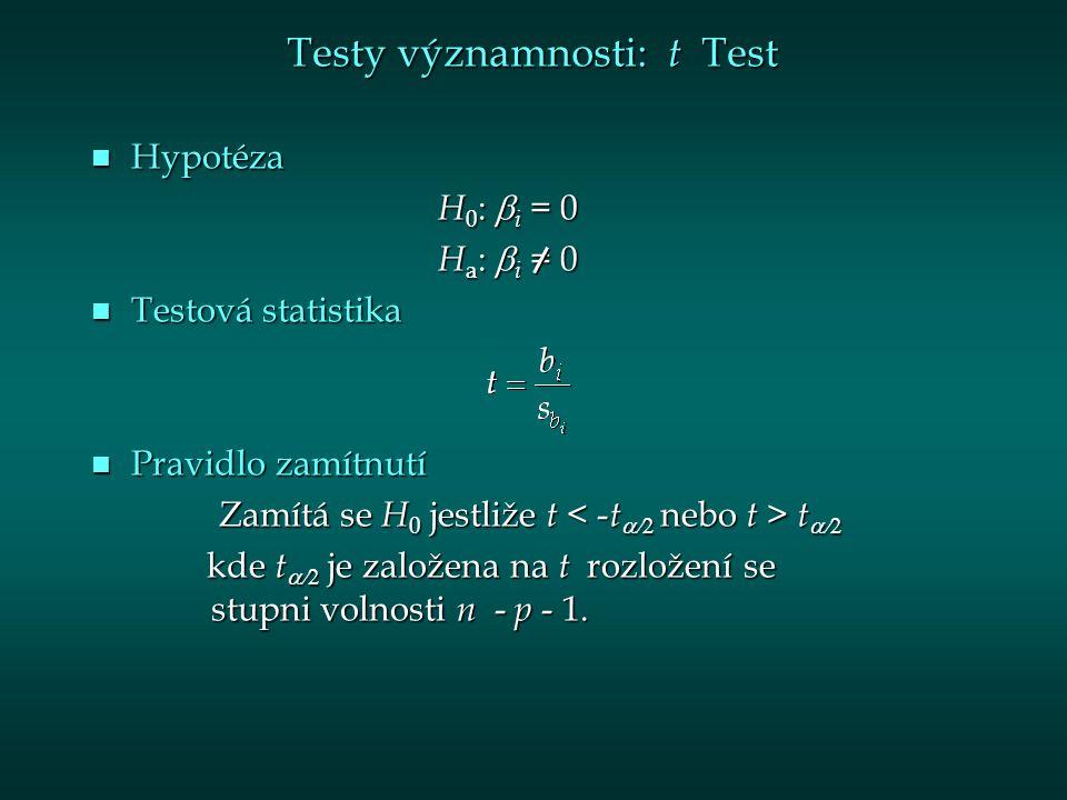 Testy významnosti: t Test