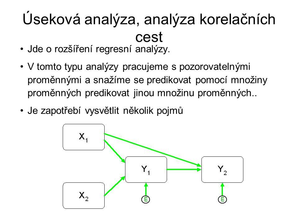 Úseková analýza, analýza korelačních cest