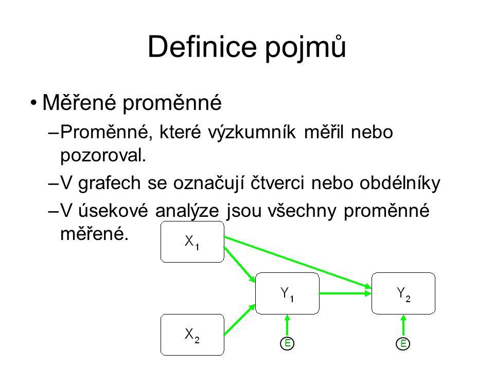 Definice pojmů Měřené proměnné