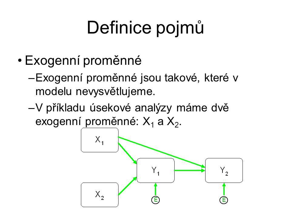 Definice pojmů Exogenní proměnné