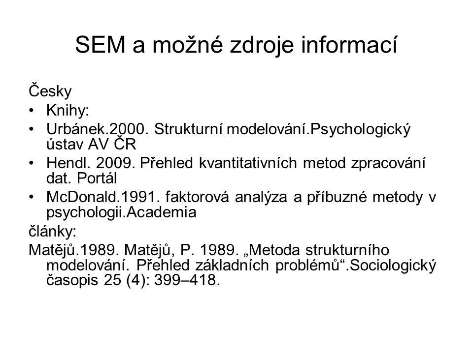 SEM a možné zdroje informací