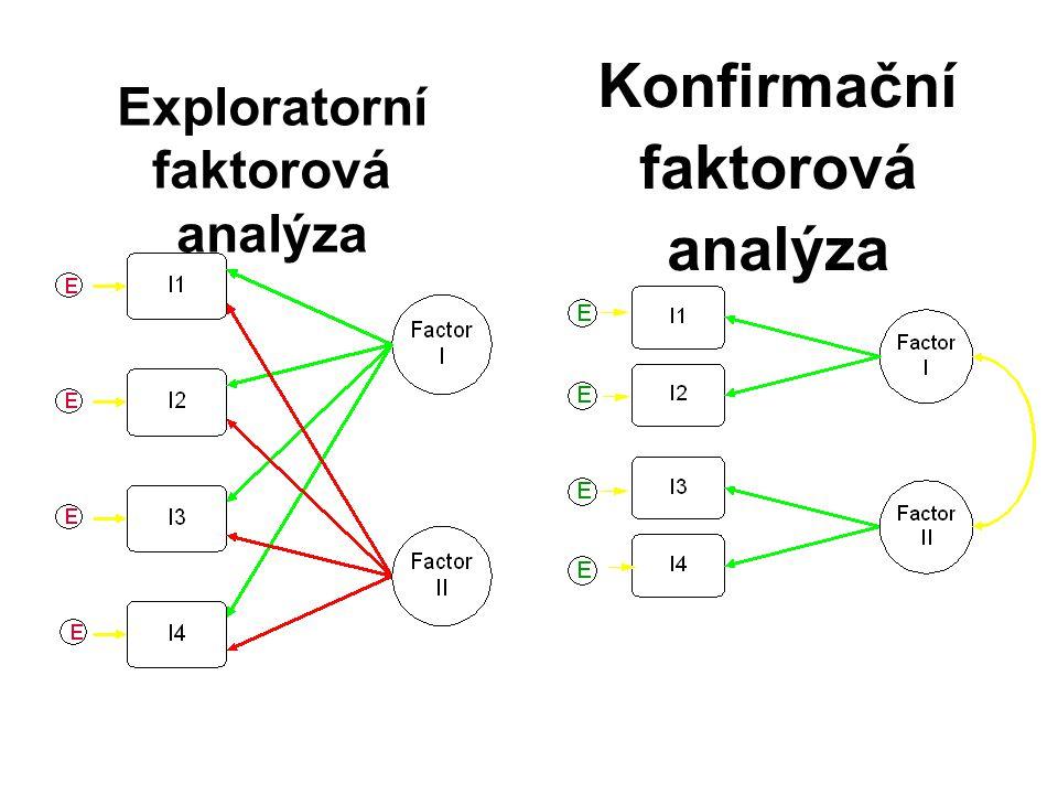 Exploratorní faktorová analýza