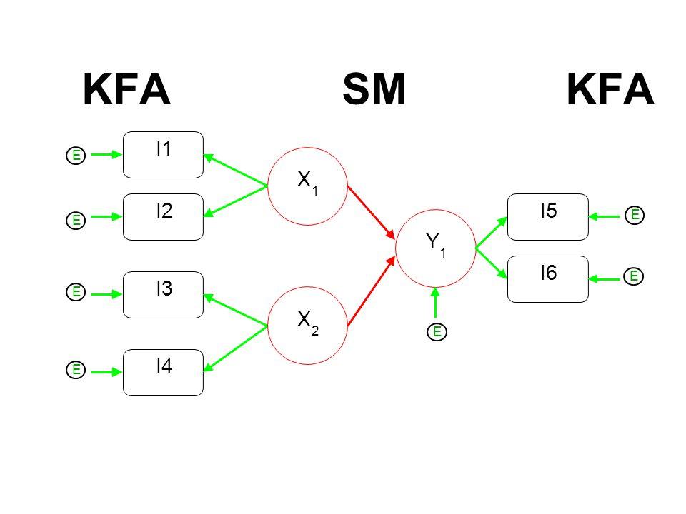 KFA SM KFA I2 I1 X 1 I3 I4 2 Y I6 I5 E