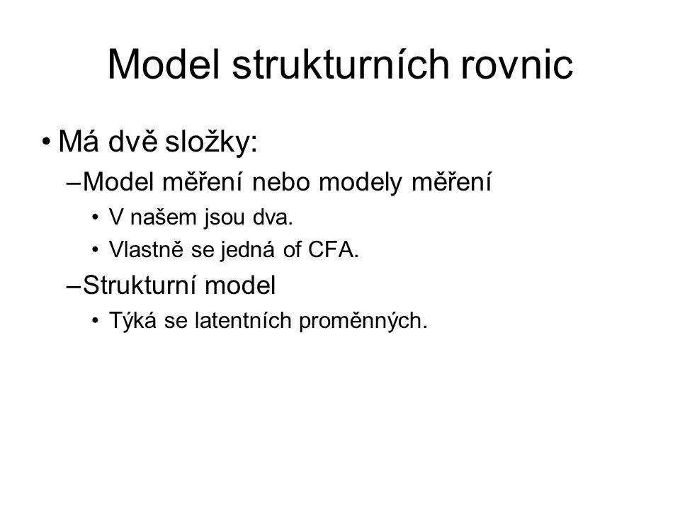 Model strukturních rovnic