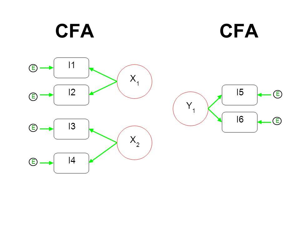 CFA CFA I1 E X 1 I2 I5 E E Y 1 I6 E I3 E X 2 I4 E