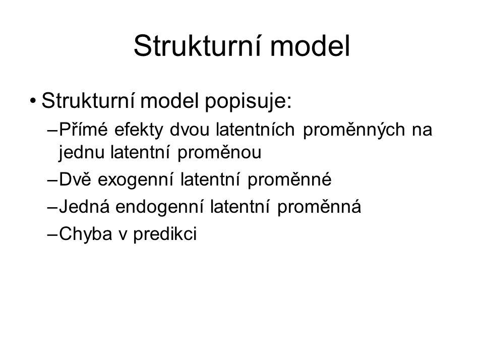 Strukturní model Strukturní model popisuje: