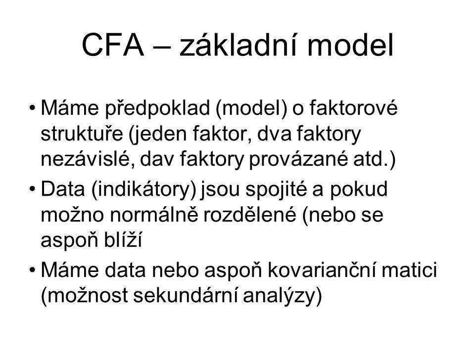 CFA – základní model Máme předpoklad (model) o faktorové struktuře (jeden faktor, dva faktory nezávislé, dav faktory provázané atd.)