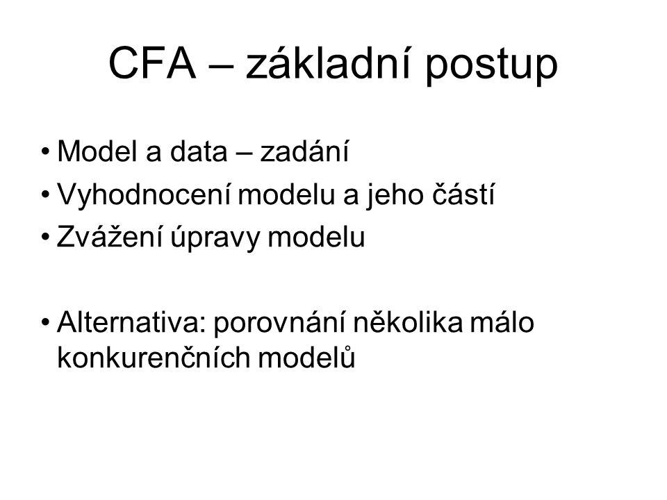 CFA – základní postup Model a data – zadání
