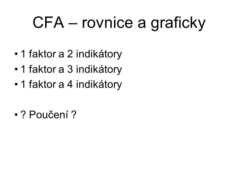 CFA – rovnice a graficky