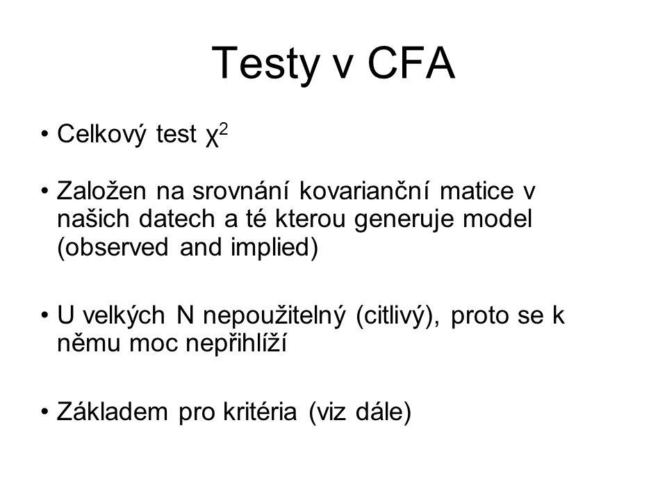 Testy v CFA Celkový test χ2