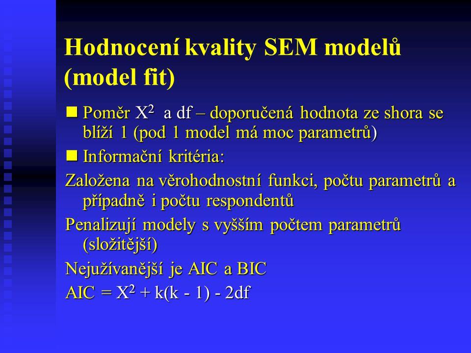 Hodnocení kvality SEM modelů (model fit)