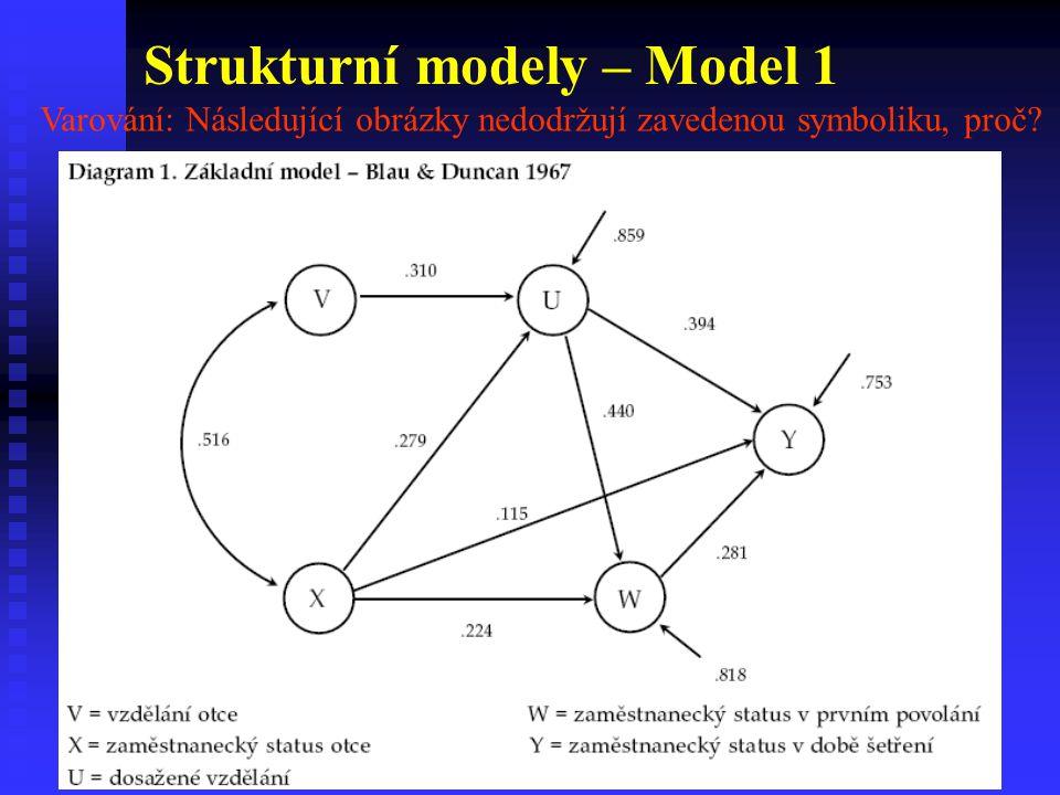 Strukturní modely – Model 1
