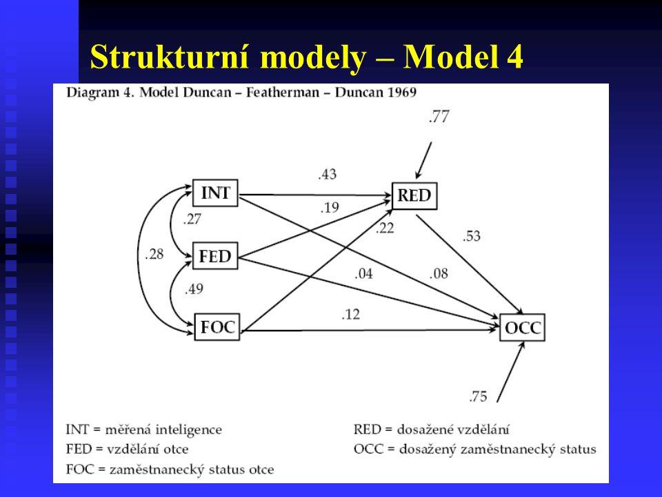 Strukturní modely – Model 4