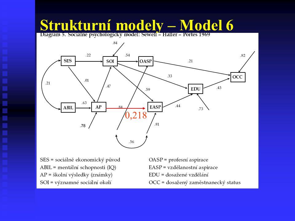 Strukturní modely – Model 6