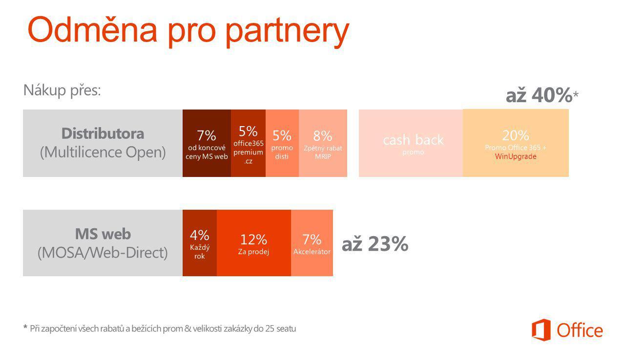 Promo Office 365 + WinUpgrade