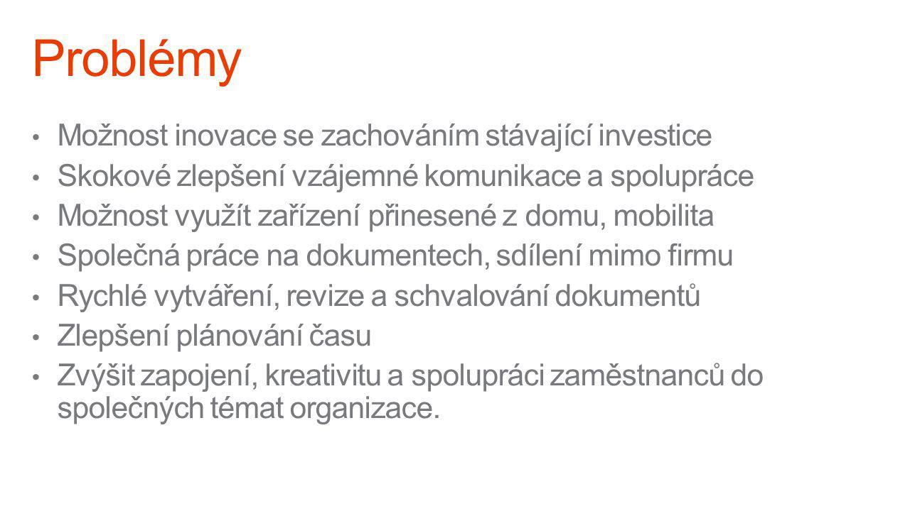 Problémy Možnost inovace se zachováním stávající investice