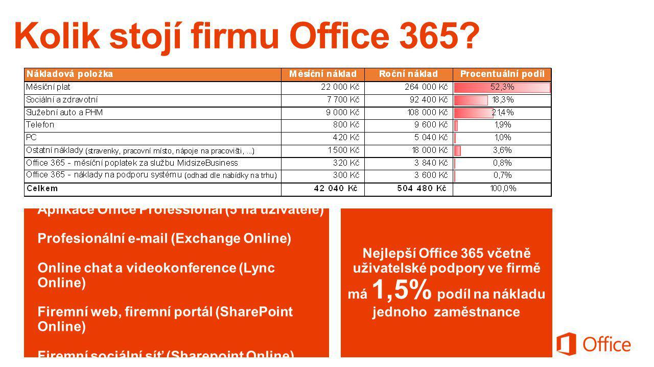 Kolik stojí firmu Office 365
