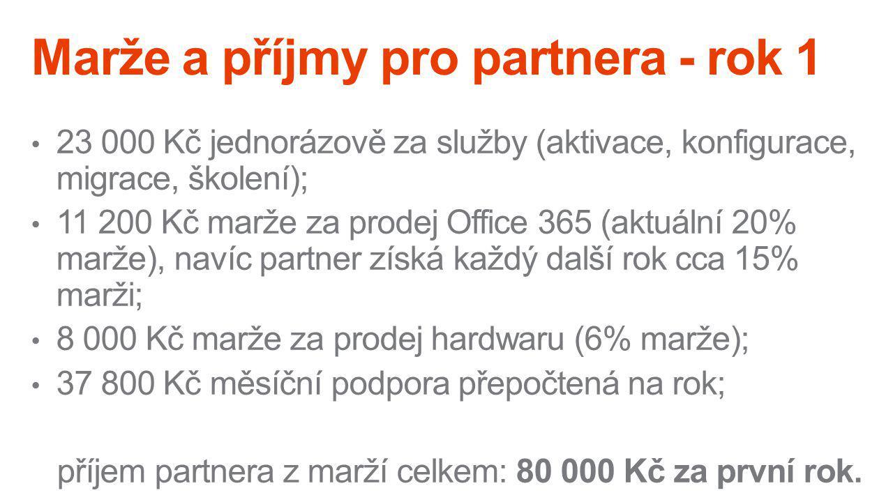 Marže a příjmy pro partnera - rok 1