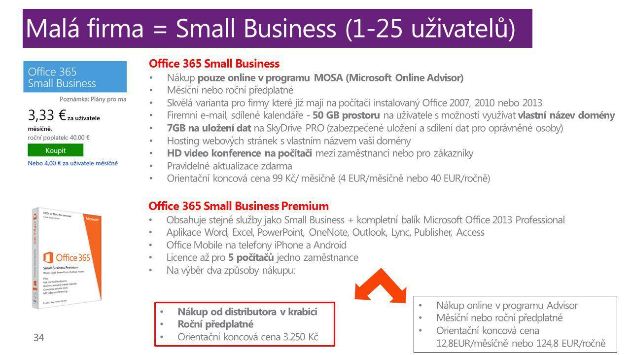 Malá firma = Small Business (1-25 uživatelů)