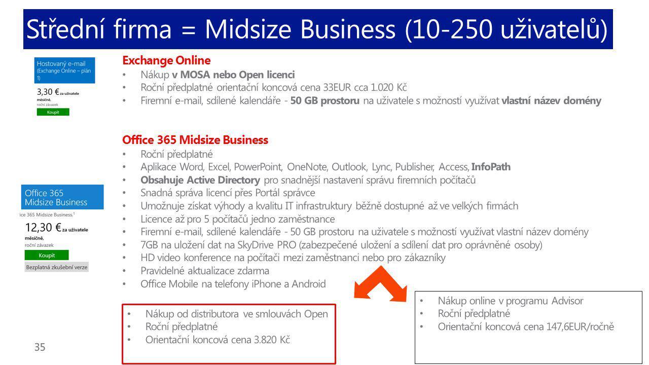Střední firma = Midsize Business (10-250 uživatelů)